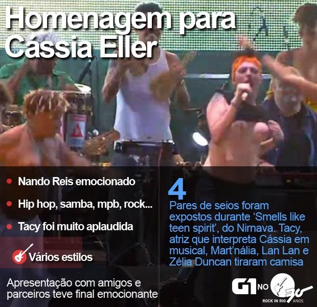 Palco Sunset recebeu homenagem para Cássia Eller (Foto: Reprodução/Multishow)
