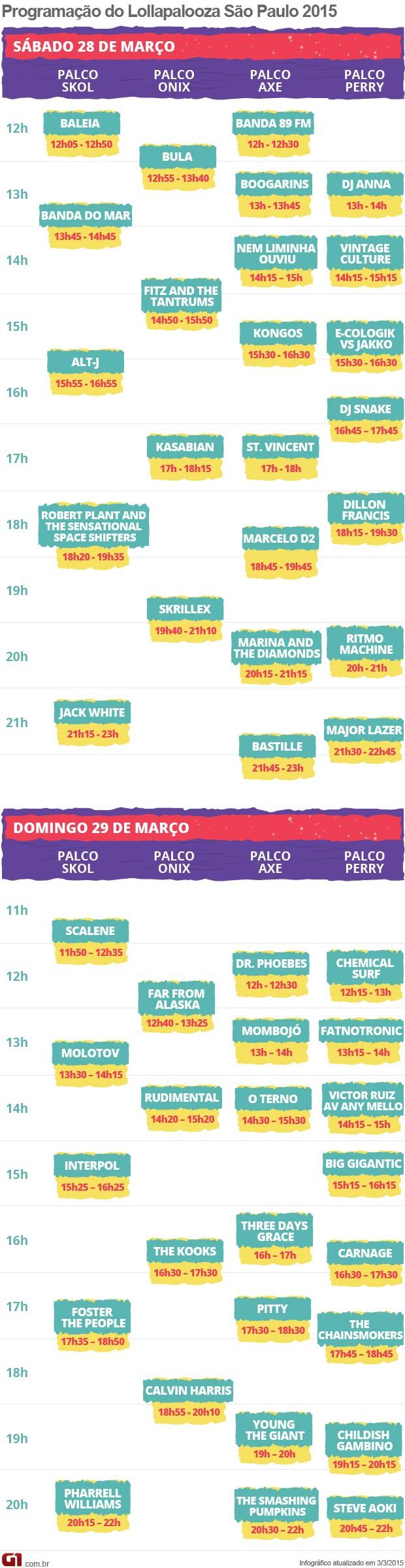 Horários Lollapalooza 2015 25 de março (Foto: Arte G1)
