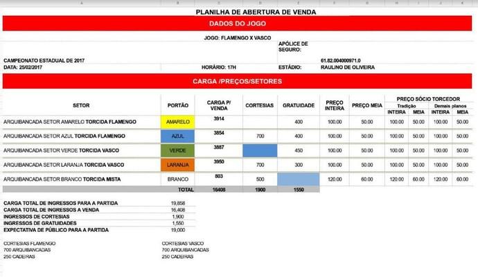 Ingressos Flamengo x Vasco em Volta Redonda (Foto: Divulgação)