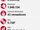 Em 417 municípios, baianos vão às urnas escolher prefeitos e vereadores