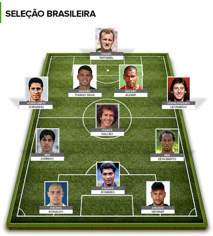 Seleção que não ganhou a champions- Brasileiros  (Foto: infoesporte)