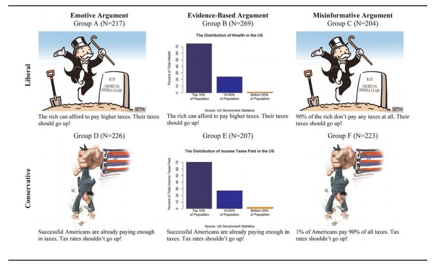 Imagens do estudo publicado no Jornal da Associacao Americana de Pesquisa Educacional