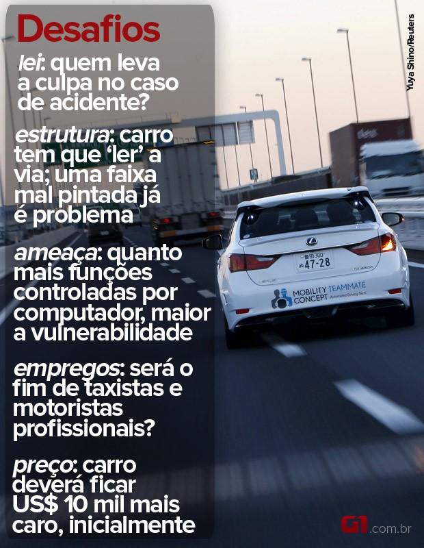 Desafios do carro autônomo (Foto: G1)