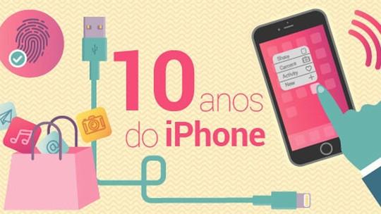 10 anos do iPhone: veja 10 tecnologias do celular que mudaram o mundo