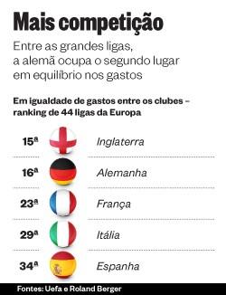 Mais competição (Foto: reprodução/Revista ÉPOCA)