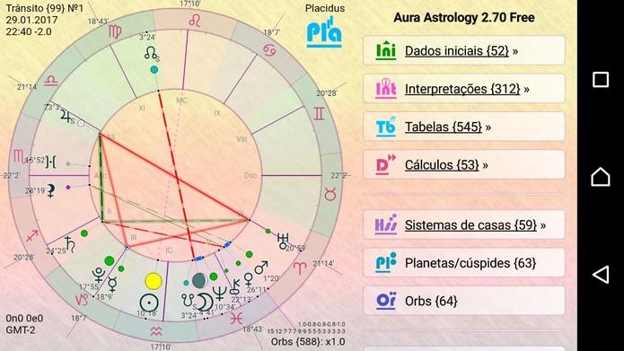 (Foto: Reproducción / Camila Peres) (Foto: Haga su Mapa Astral con el Aura Astrología (Foto: Reproducción / Camila Peres)