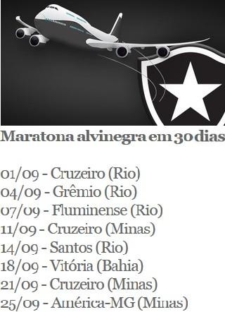 tabela, maratona, Botafogo (Foto: Arte Esporte)