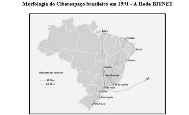 Gráfico com distribuição e capacidade da rede (Foto: RNP, 1991)
