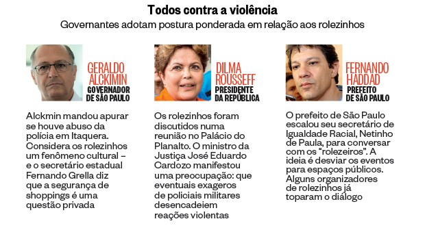 Todos contra a violência (Foto: Adriana Spaca/Brazil Photo, Alex Gouvêa/Futura Press/Folhapress e Marcelo D'Sants/Frame/Folhapress)