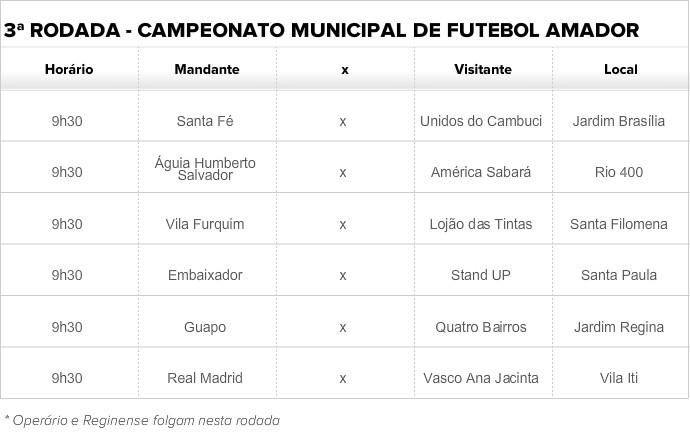 Campeonato Municipal de Futebol Amador de Presidente Prudente Tabela terceira rodada (Foto: Editoria de Arte)