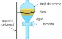 Métodos de separação são cobrados nas provas (Reprodução/Colégio Qi)