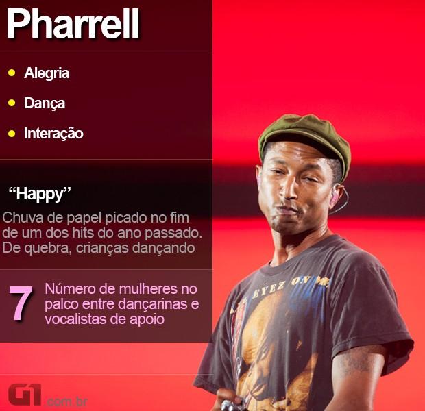 Pharrell - resumo Lollapalooza (Foto: Caio Kenji/G1)