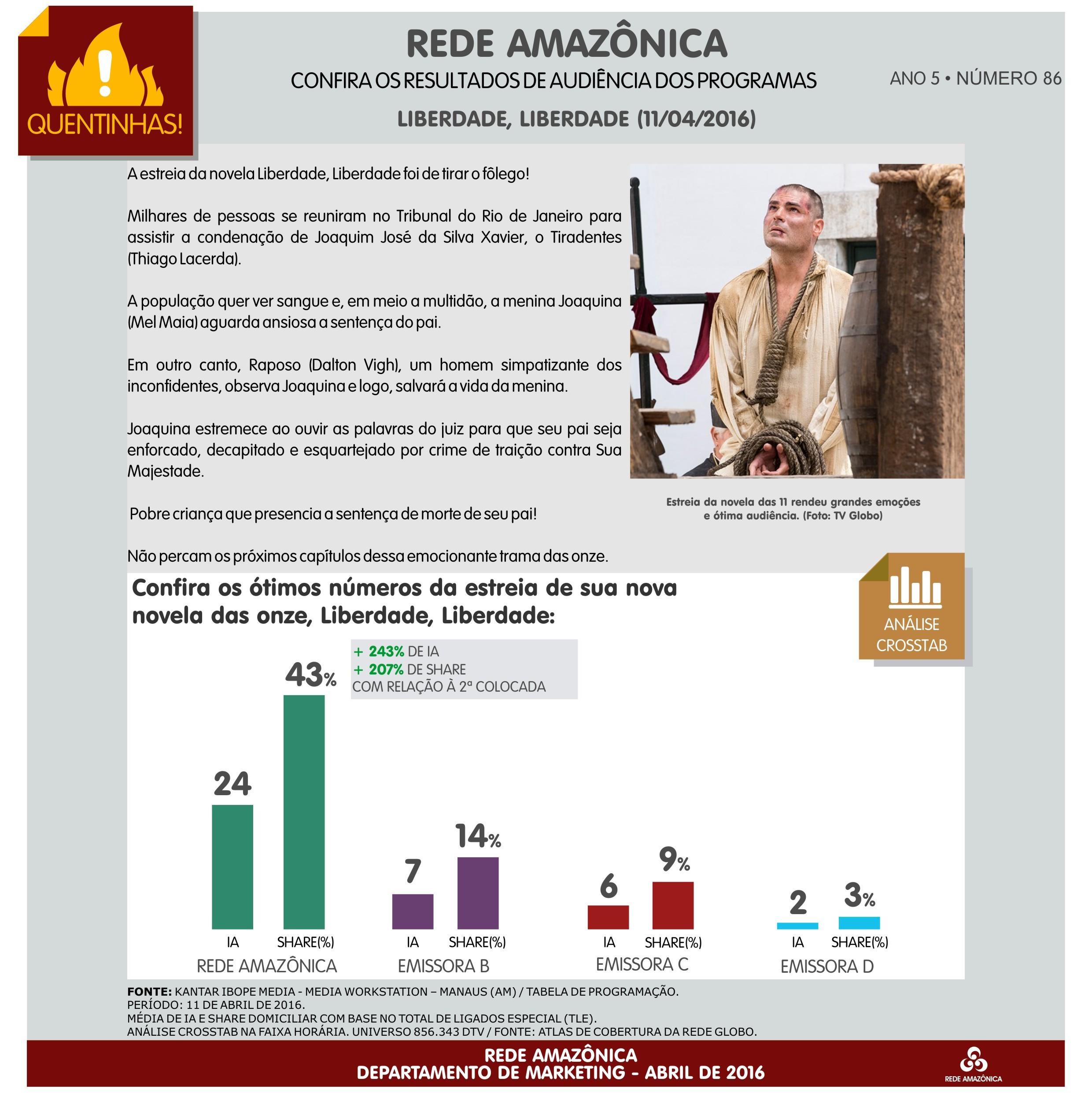 Rede Amazônica: confira o resultado da audiência de Liberdade, Liberdade (Foto: Marketing/Rede Amazônica)