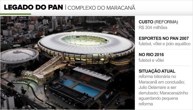 Info_LEGADO-PAN_MARACANA (Foto: Infoesporte)