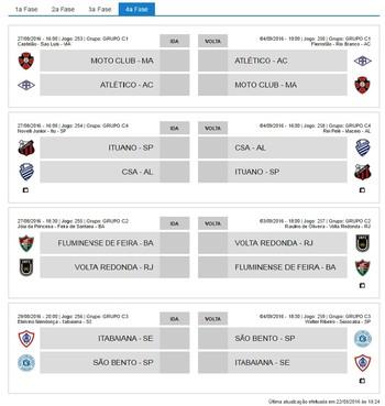 Quartas de final do Brasileiro da Série D 2016 (Foto: Reprodução/Site da CBF)