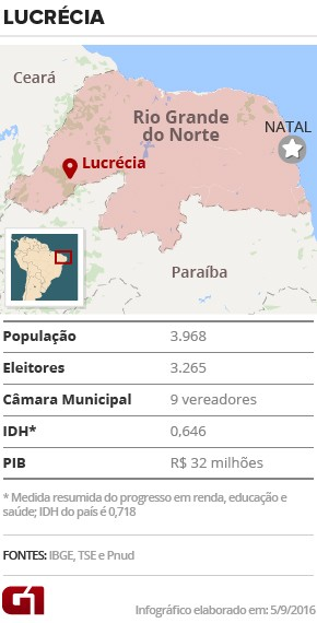Lucrécia (Foto: Arte/G1)