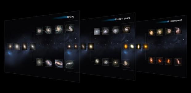 Imagem ilustrativa mostra 'fatias' do Universo em diferentes momentos. (Foto: AFP Photo/Nasa/ESA/Hubble/M. Kornmesser)