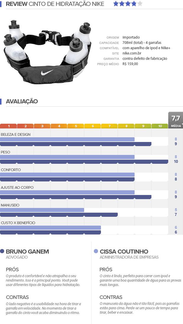 Review cinto de hidratação Nike euatleta (Foto: Editoria de Arte / EUATLETA.COM)