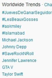 Trending Topics no Mundo às 17h13 (Foto: Reprodução/Twitter.com)