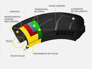 """Estrutura de um pneu """"tubeless"""", sem câmara (Foto: Divulgação/Pirelli)"""