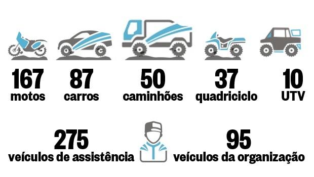 (Foto: Divulgação/Dakar Oficial)