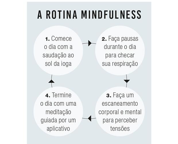 Mindfulness  (Foto: Divulgação)