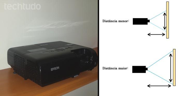 Projetor_2 (Foto: Daniel Ribeiro/ TechTudo)