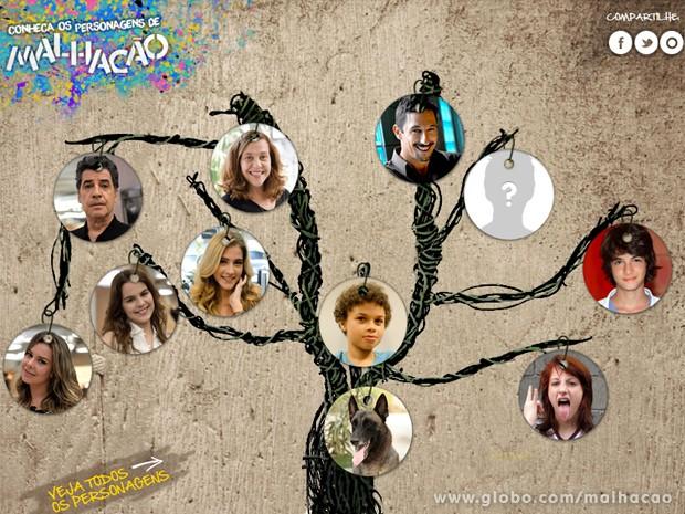 Árvore  (Foto: Malhação/TV Globo)