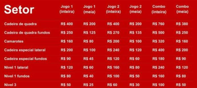 Confira os preços dos ingressos para o Mundial de Clubes (Foto: Reprodução/Site oficial do Flamengo)