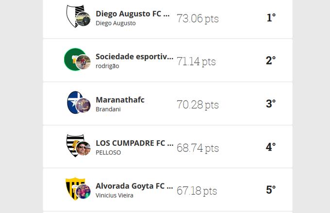 Liga GE EPTV (Foto: Reprodução Cartola FC)