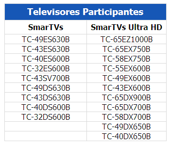 Televisores (Foto: Televisores)