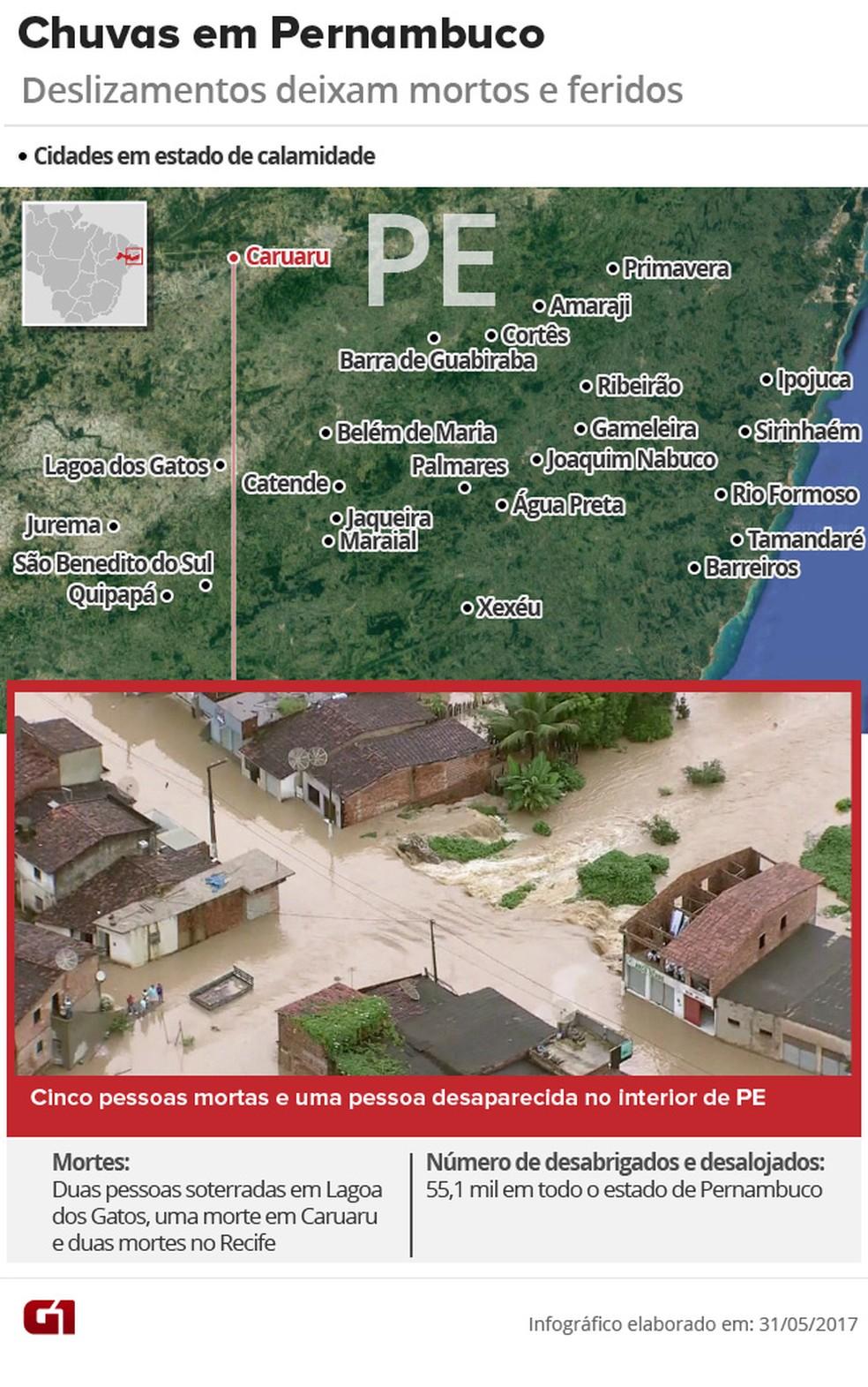 Arte chuvas em Pernambuco - 31 de maio (Foto: Arte/G1)
