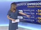 Ribeirão, Franca e Sertãozinho têm retração de demissões em setembro