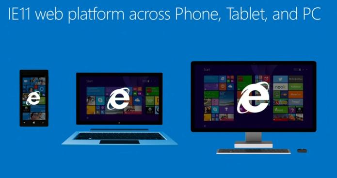 Novo padrão de aplicativos Windows vai rodar em diversos dispositivos  (Foto: Reprodução/Microsoft)