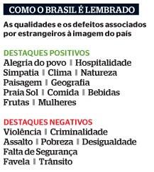 Como o Brasil é lembrado (Foto: reprodução)