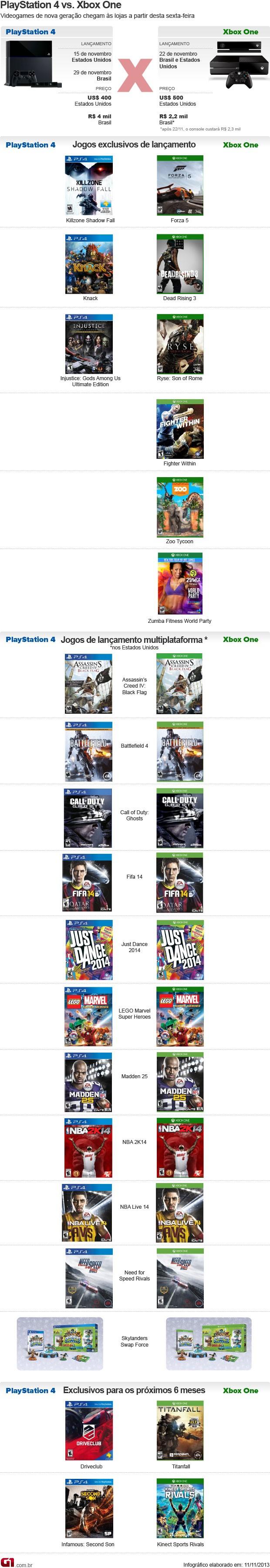 arte jogos ps4 e xbox lançamento (Foto: Arte g1)