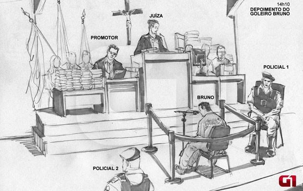 Ilustração mostra goleiro Bruno sentado em frente à juíza durante interrogatório em seu júri (Foto: Leo Aragão/G1)