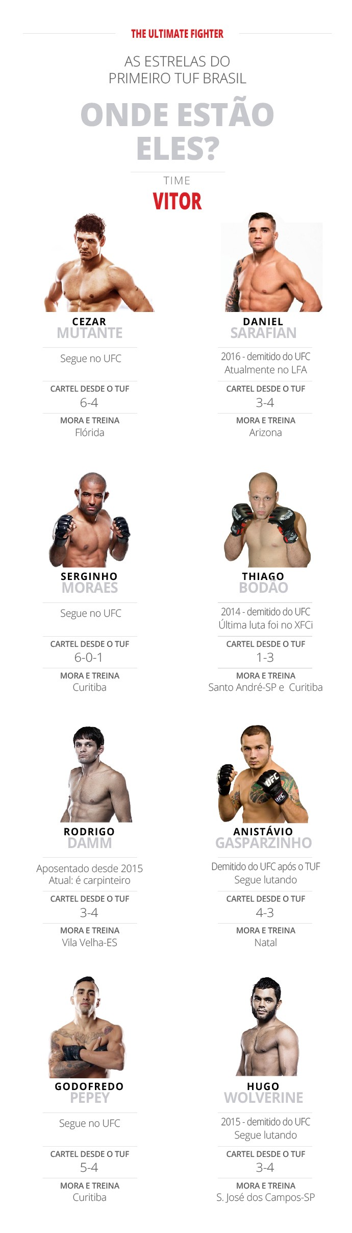 TUF BRASIL The Ultimate Fighter_A (Foto: Esporte Arte)