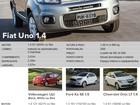 Primeiras Impressões: Fiat Uno 2015