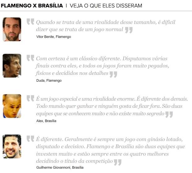 Info_FRASES-NBB_FlaxBrasilia-02 (Foto: infoesporte)