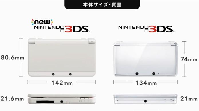 Os modelos do New Nintendo 3DS são bem maiores que os 3DS originais (Foto: arstechnica.com)