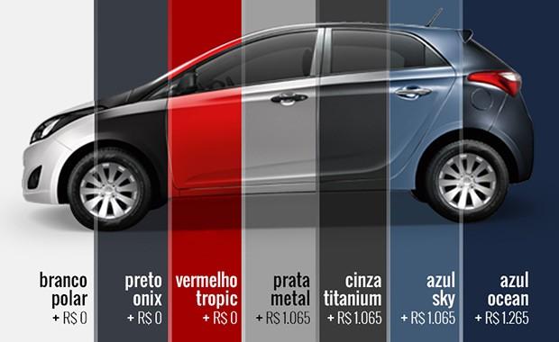Hyundai HB20 2015 - preços da pintura (Foto: Autoesporte)