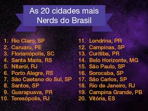 Lista elegeu Rio Claro como a cidade mais nerd do Brasil (Foto: Reprodução/Amazon)
