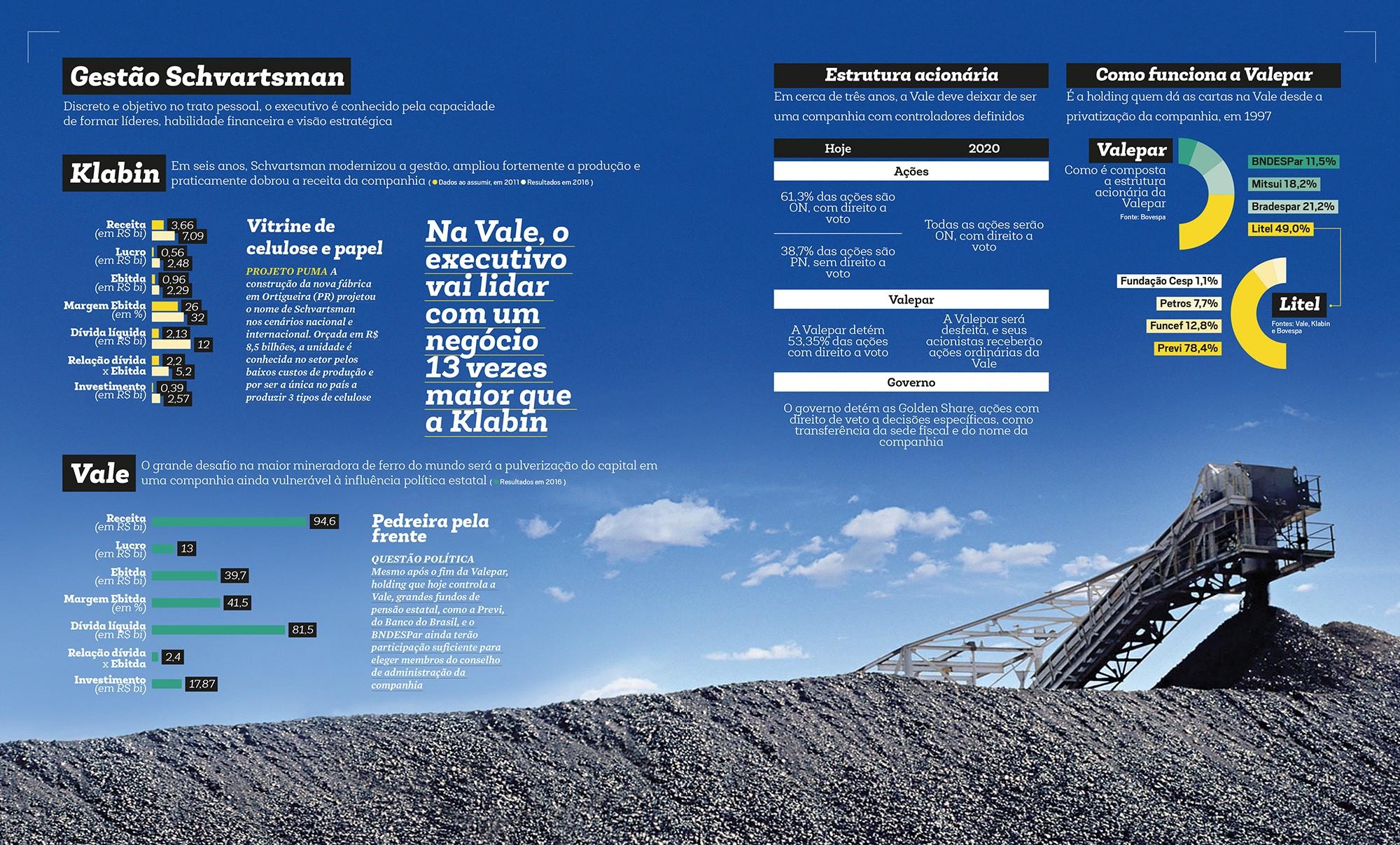 Empresa;Vale;Gestão Schvartsman;Clique na imagem para ampliar (Foto: Reprodução)