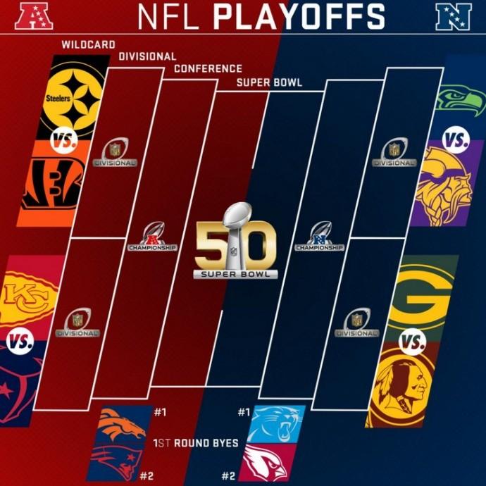 playoffs nfl arte (Foto  Reprodução NFL) 6c15e390cdbf5