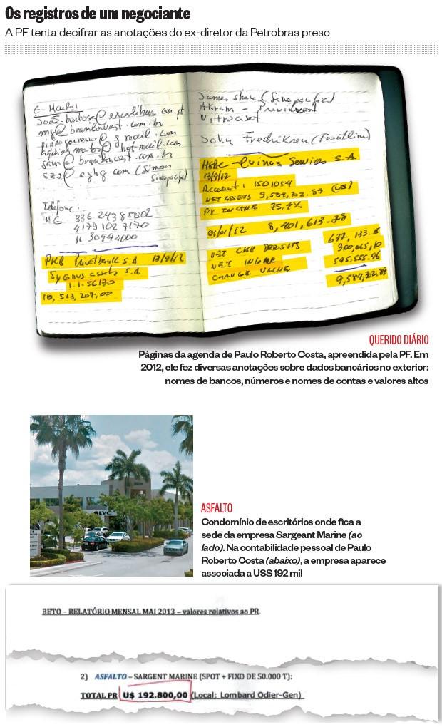 Os registros de um negociante (Foto: reprodução)