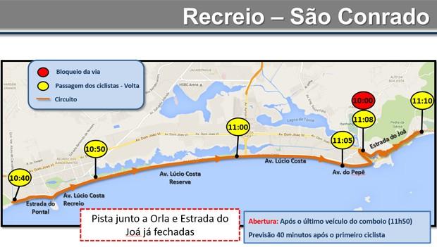 Ciclistas devem voltar pela orla da Zona Oeste por volta das 11h (Foto: Reprodução / CET-Rio)