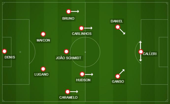 Com nova formação, Bauza esperava ver um São Paulo diferente nesta quarta-feira  (Foto: GloboEsporte.com)