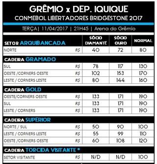 Grêmio x Deportes Iquique Grêmio ingressos (Foto: Reprodução)