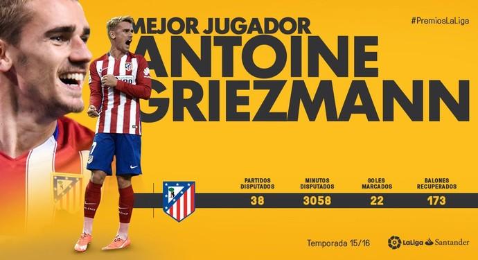 Griezmann melhor jogador Espanhol 2015/16 (Foto: Reprodução / Twitter)